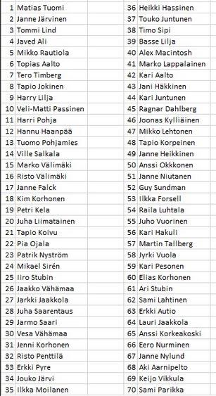 miesten_ranking_lokakuu_2014