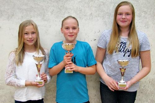 C-kaavion 2. Jemina Stengård SquNa, 1. Jane Kotila ESRC & 3. Elina Heinikoski SquNa